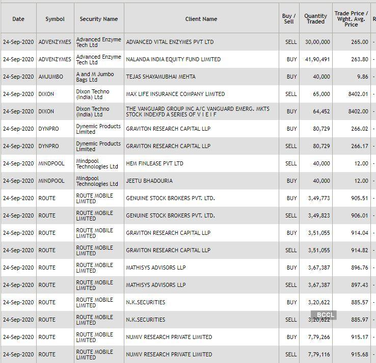 nse bulk deals 1 (15)