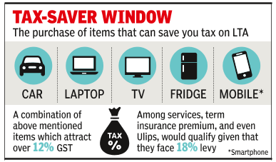 Should you spend 3L to get 30k LTA tax sop?