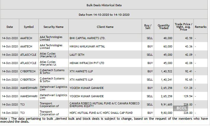 NSE Bulk deals October 14