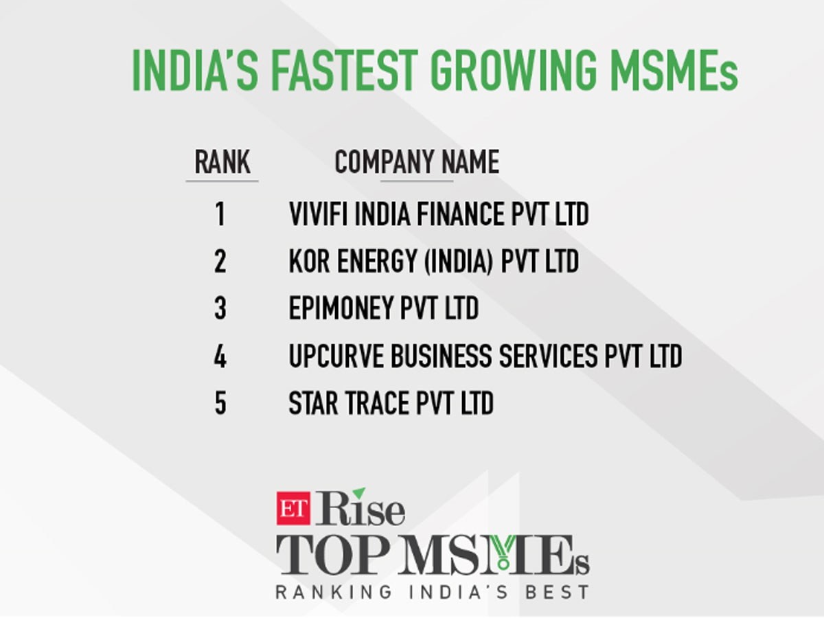 fastest-growing-1-to-5