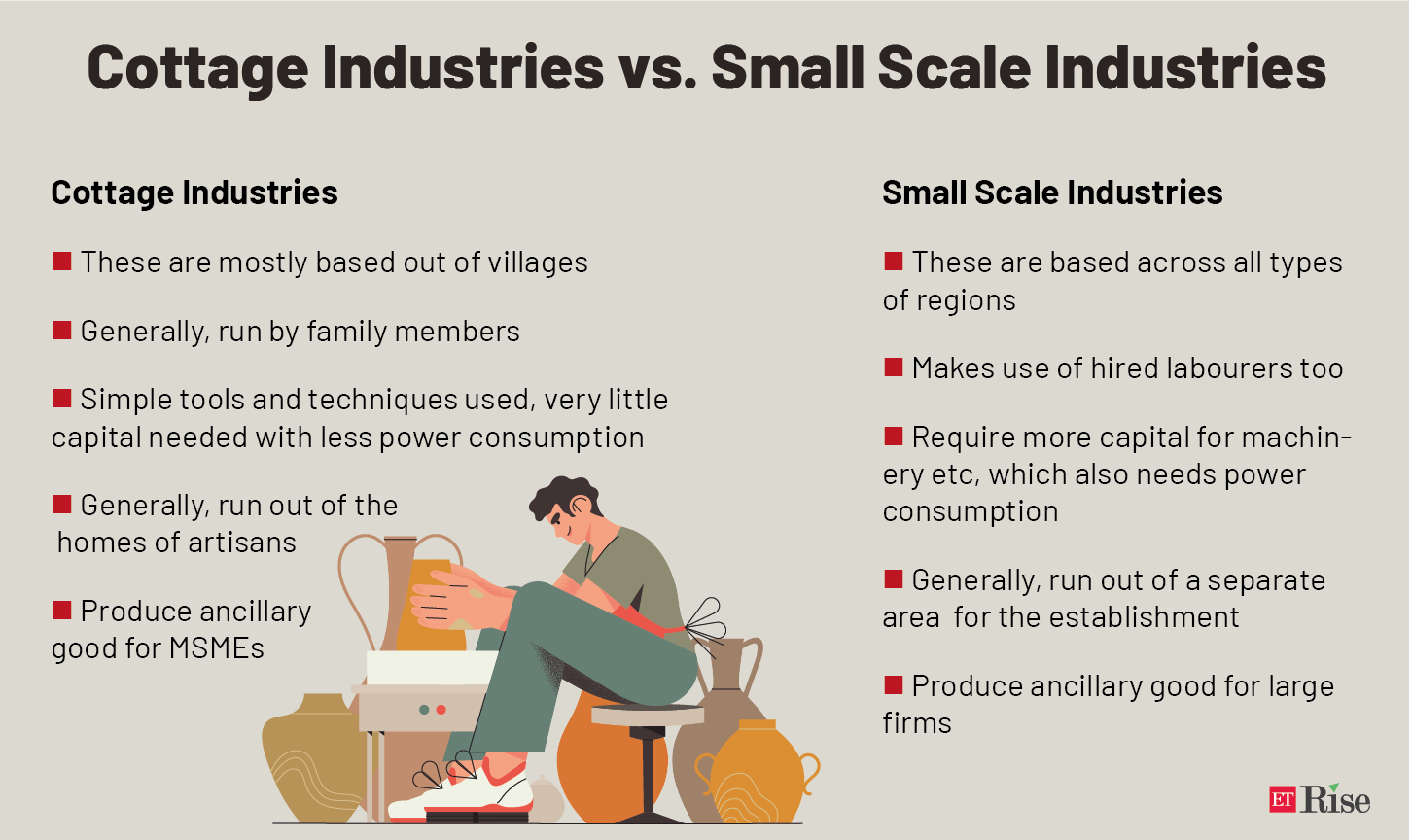 Cottage Industries vs. Small Scale Industries@2x
