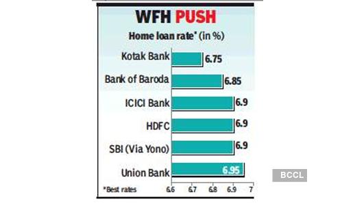bank-rates