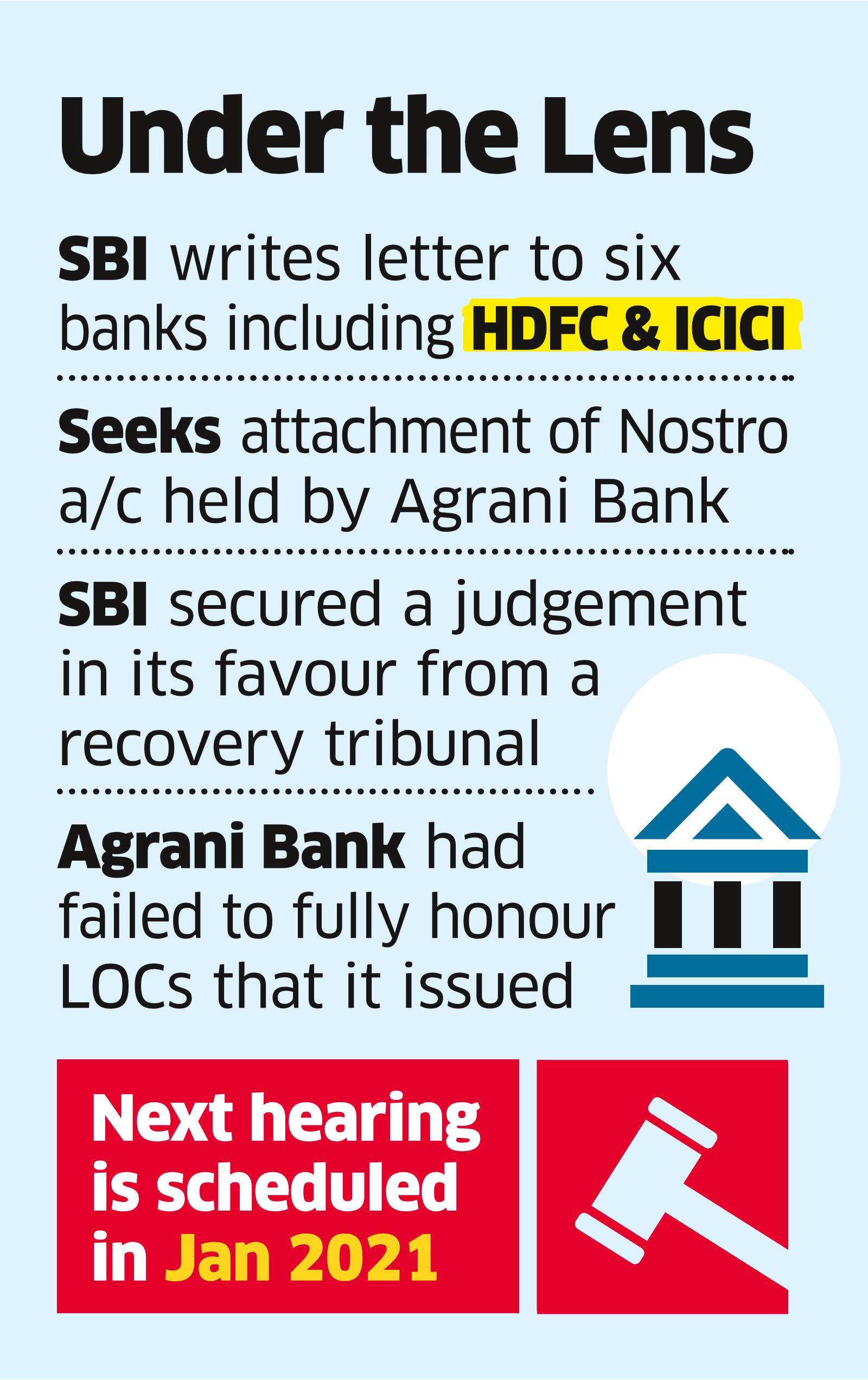 SBI Seeks Attachment of Bangladesh Bank's Nostro A/cs in India
