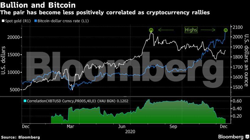 bitcoin kereskedők mysore-ban btc city ljubljana üzletek