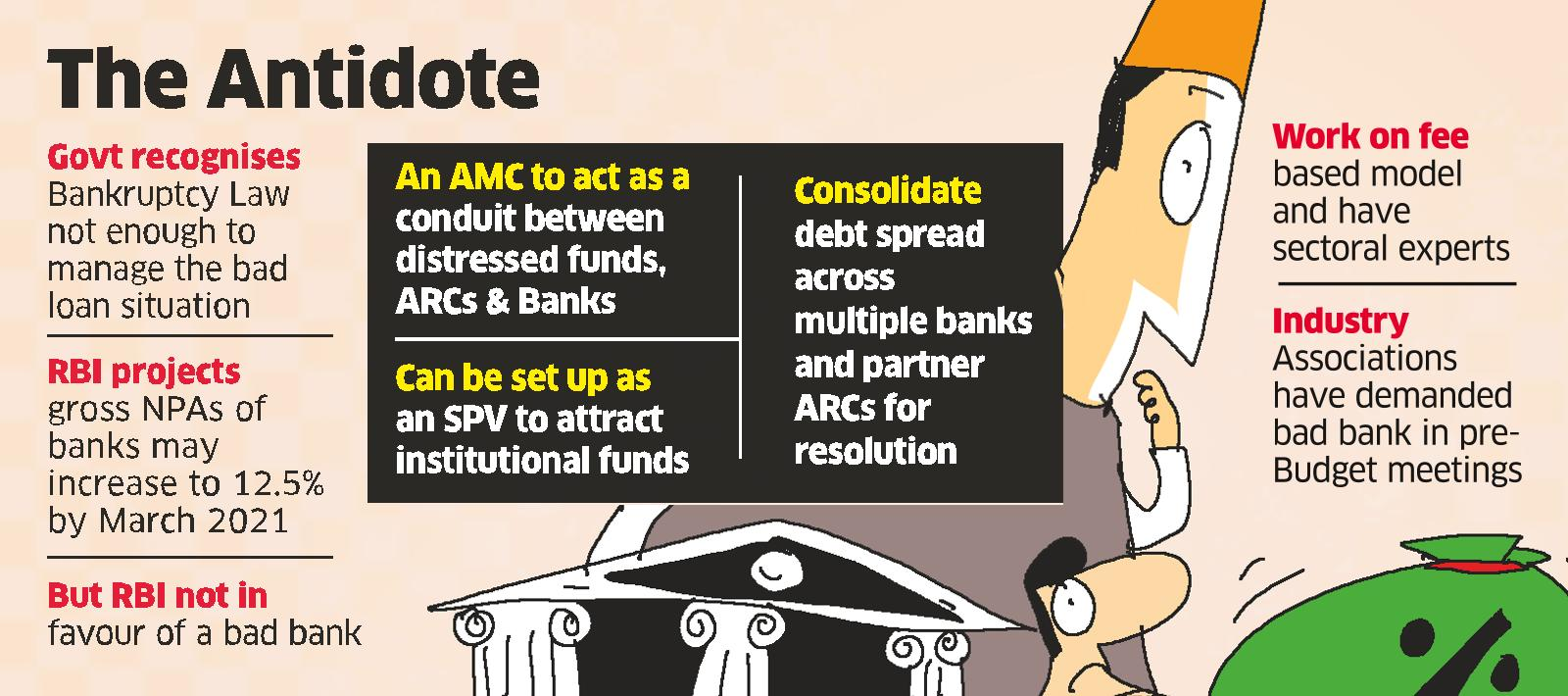 AMC in the Works to Tackle Bad Loans of PSU Banks