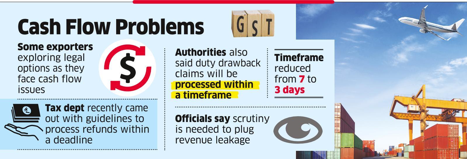 Exporters Complain of Delay in GST Refunds Despite Govt Timeframe