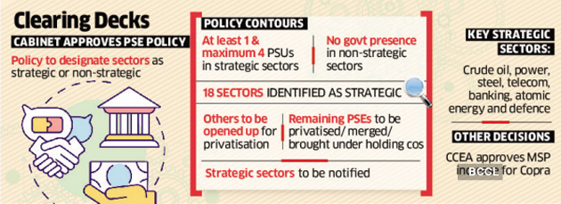 Image result for new public sector policy