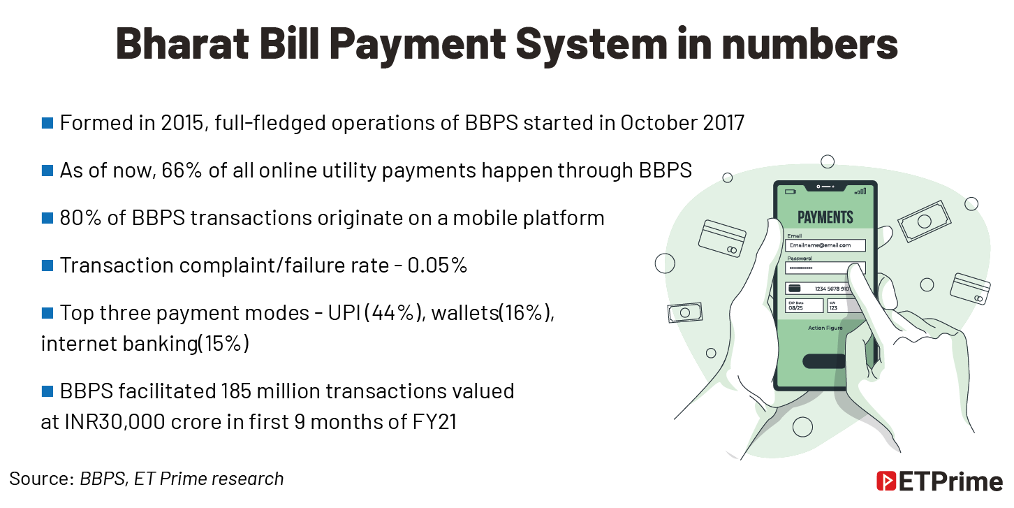Bharat Bill Payment System in numbers@2x