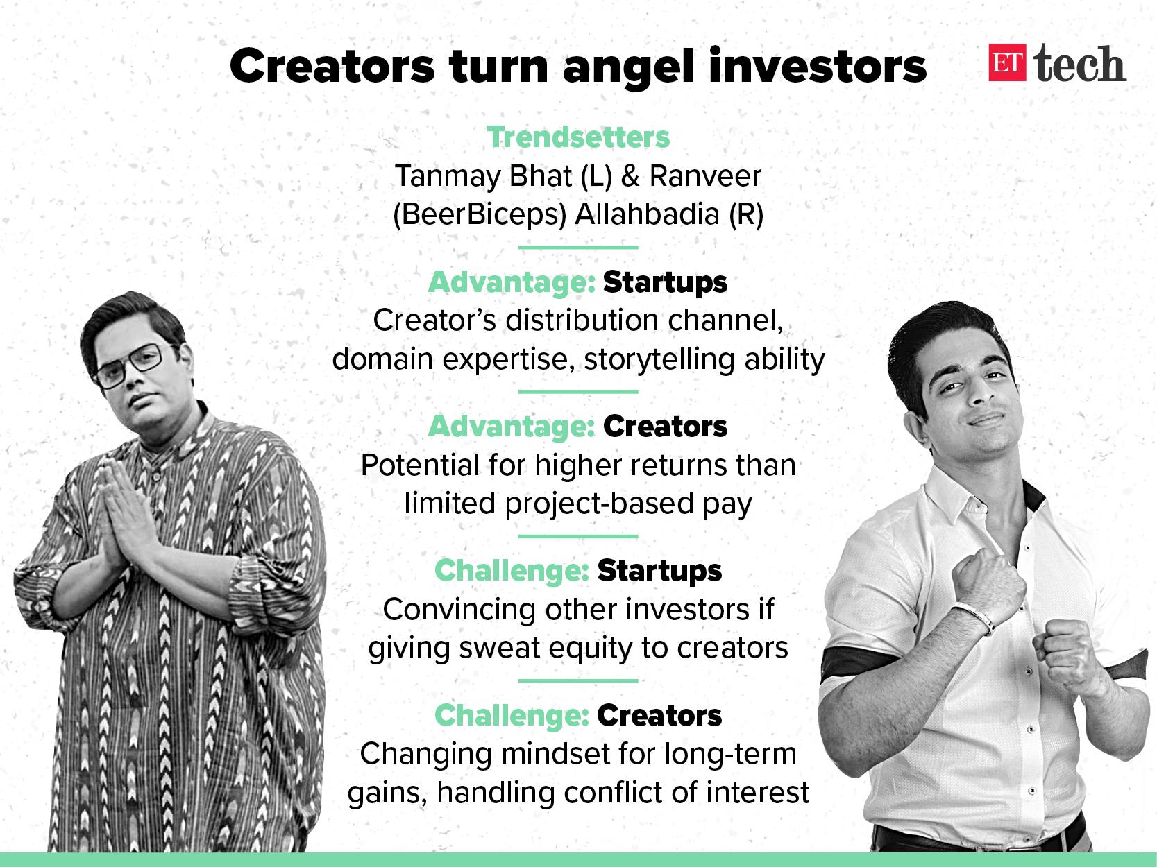 influencer-investor