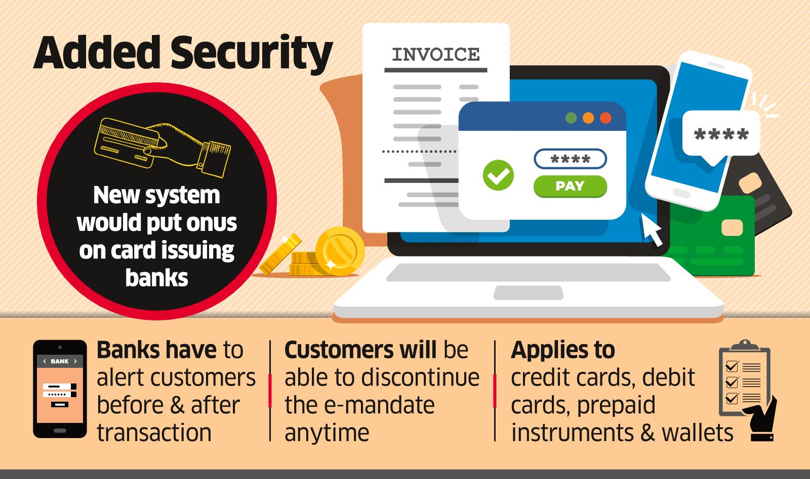 Banks Seek Time on Standing Instructions