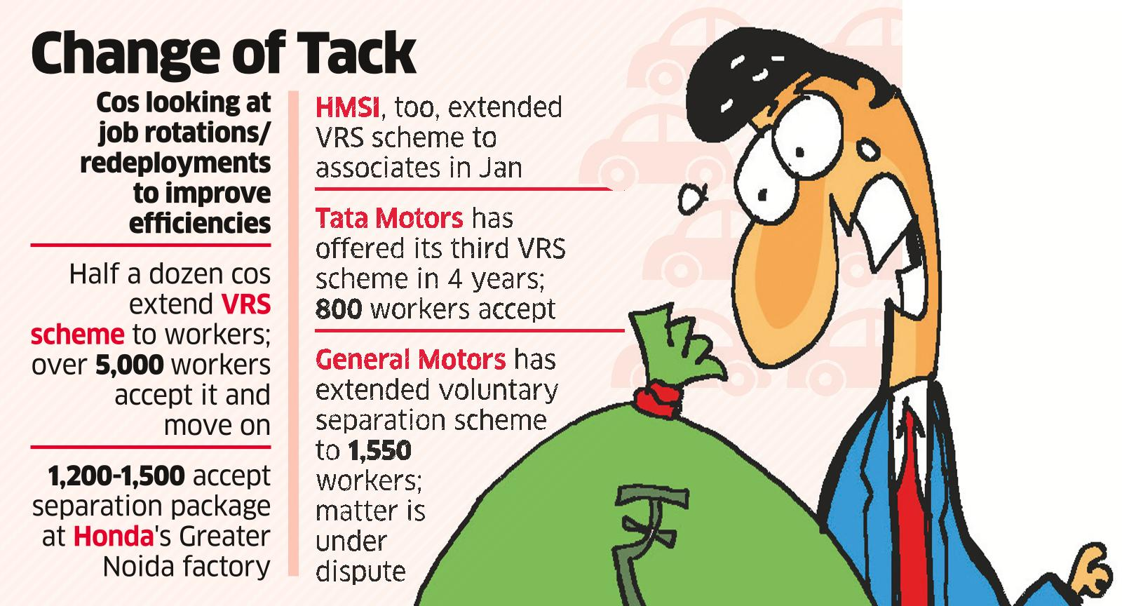 After Surviving Pandemic, Auto Cos Look to Shed Flab