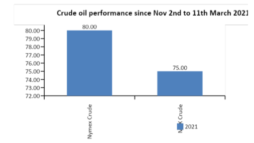 Crude Oil Outlook On The Boil Can