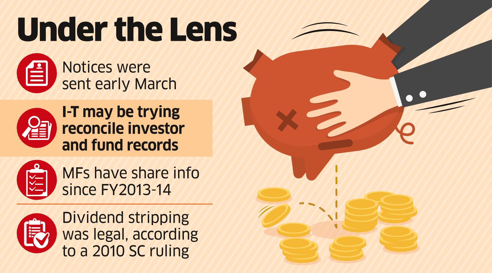 Taxman Puts Fund Houses, HNIs On Watch Over Past Dividend Stripping