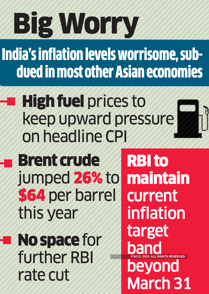 "Inflation: India's inflation ""uncomfortably high"": Moody's Analytics - The Economic Times"