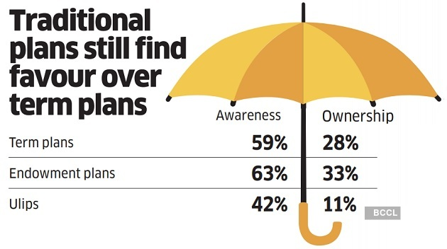 Top Life Insurance Mistakes