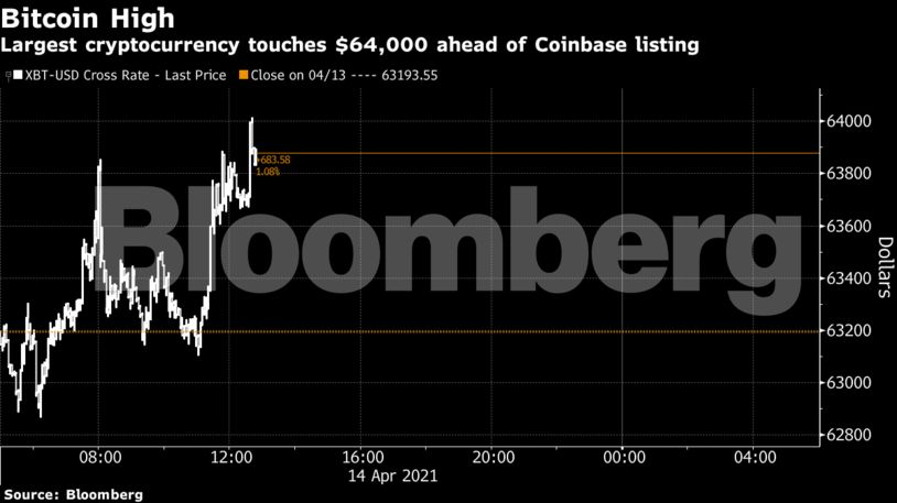 nemokama bitcoin generatorius crypto trading bot platforma