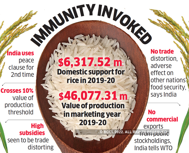 India invokes peace clause again as rice subsidies exceed 10% cap - The Economic Times