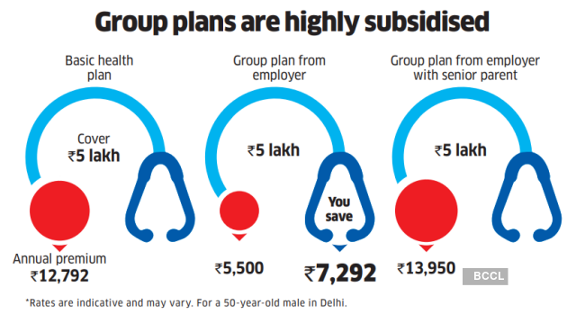 9 Group plans are highly subsidised