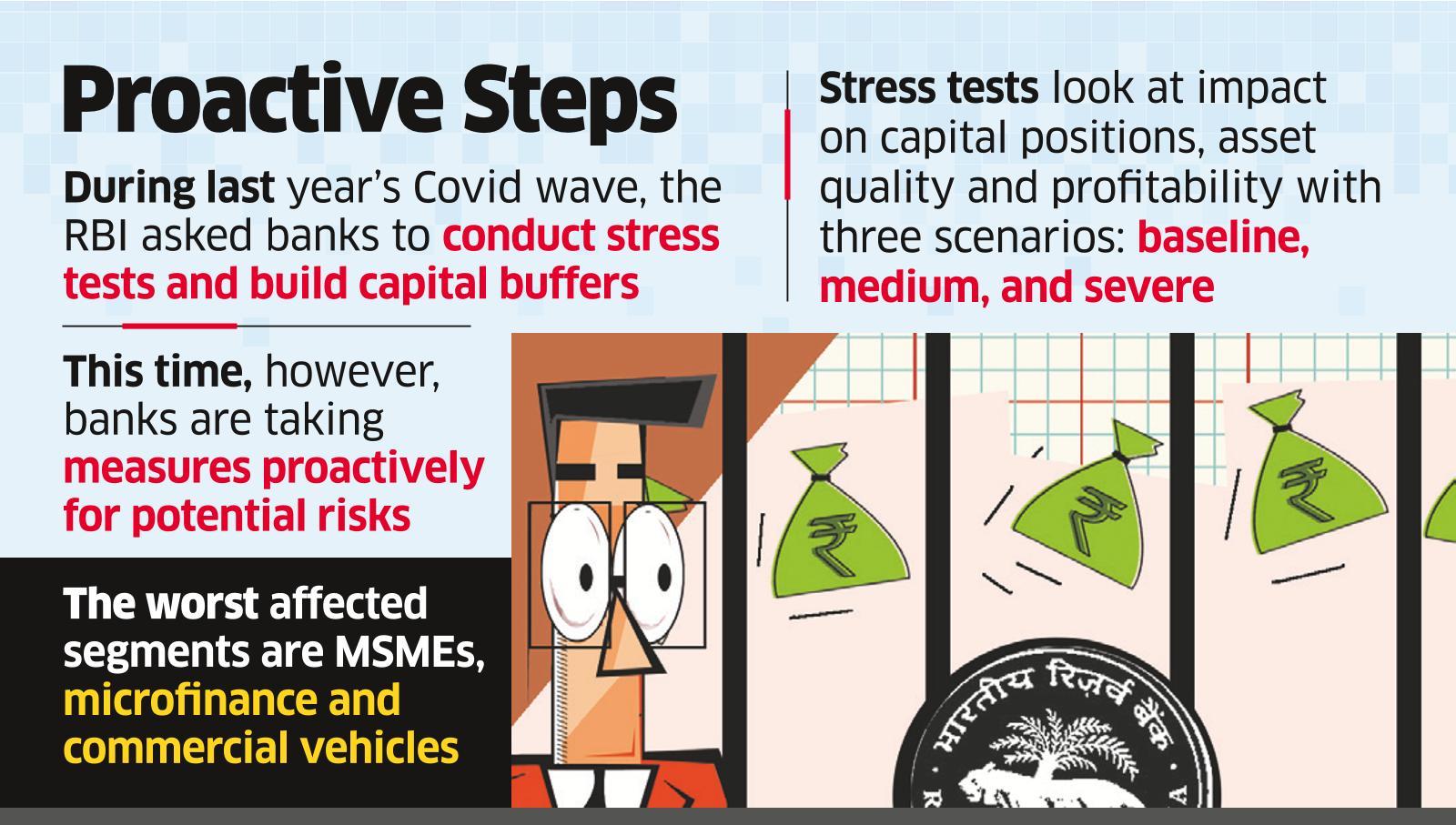 Banks Gauging Covid Risk Via Stress Tests