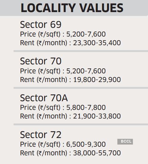 Locality Values