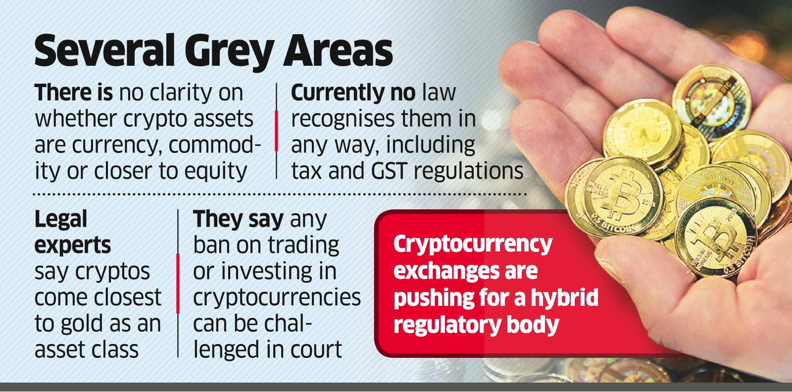 Crypto Exchanges Want Sebi or a New Entity as Regulator, Not RBI