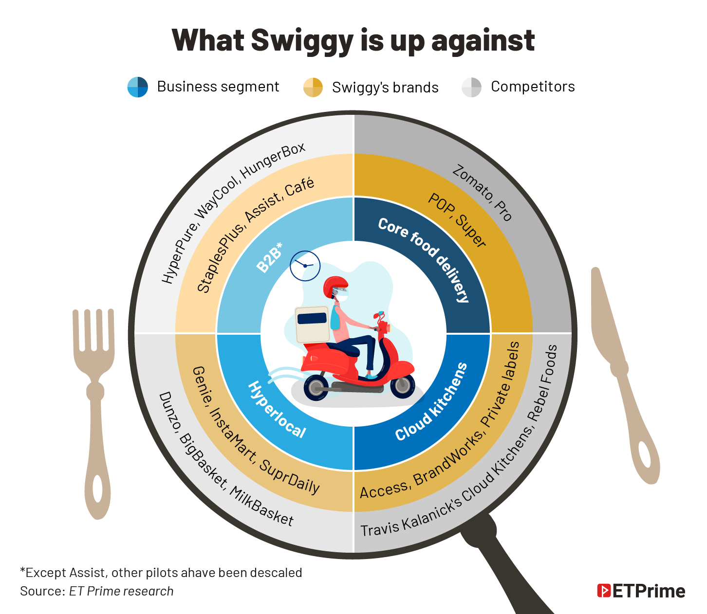 What Swiggy is up against copy@2