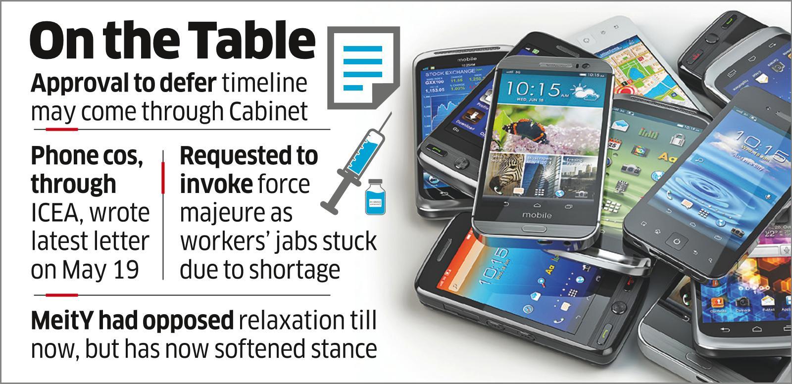 Mobile PLI Timeline may Begin in FY22