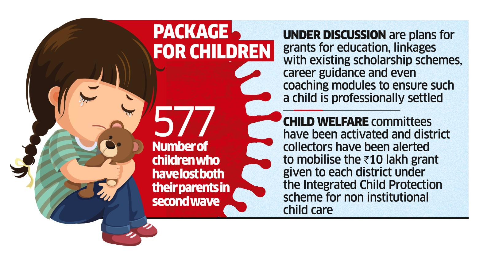 Centre Working on Packages for Those Who Lost Sole Breadwinner, Orphaned Children