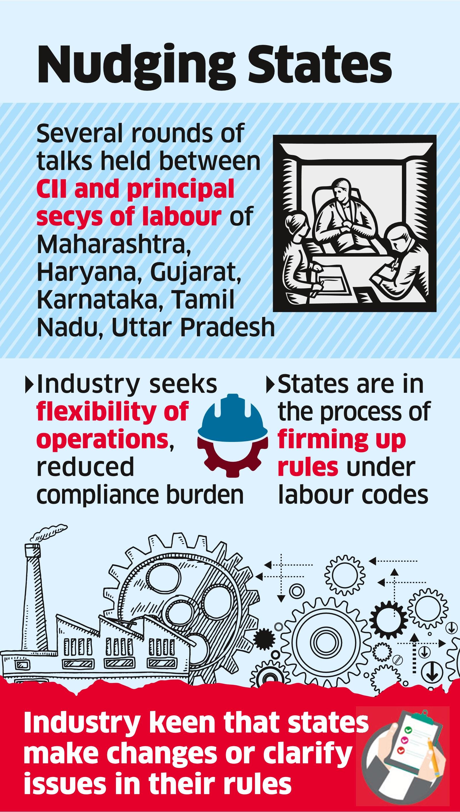 India Inc Approaches States on Labour Law Framework, Seeks Less Compliance