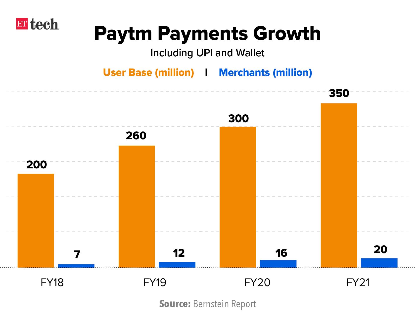 Paytm-2