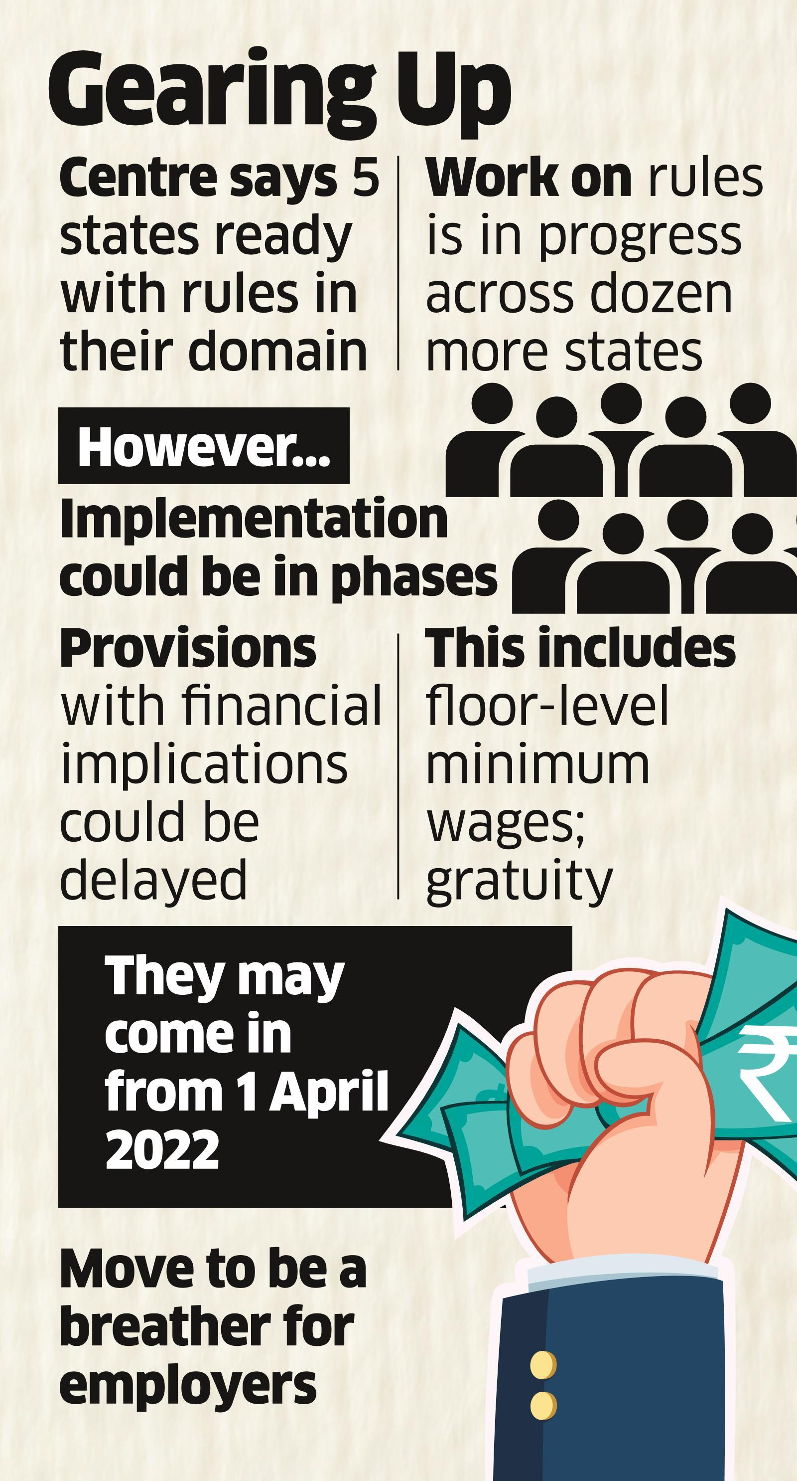 Centre may Notify Labour Codes in 4 Months