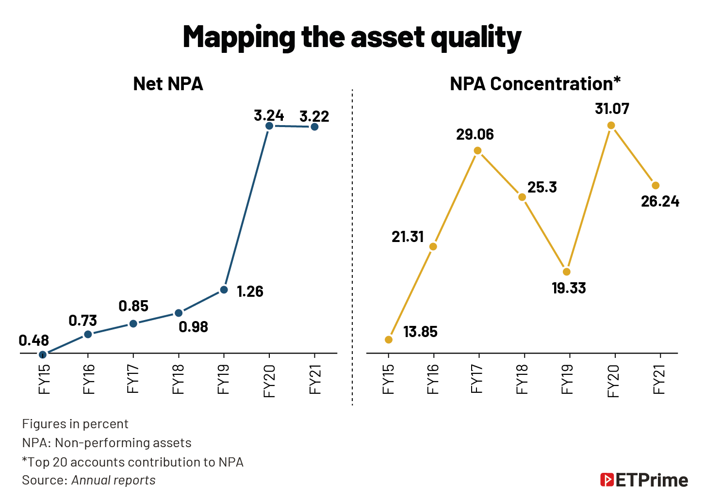 Mapping the asset quality@2x