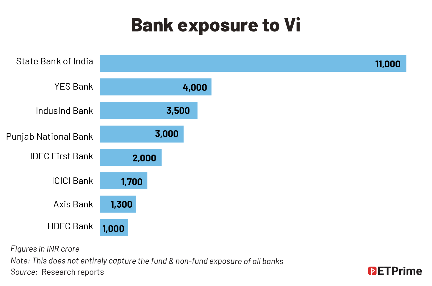 Bank exposure to Vi@2x