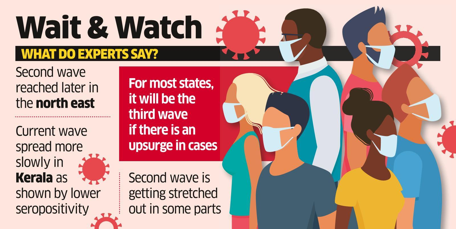 covid third wave: no third wave yet, surge in cases continuation of the  second one, say experts - the economic times