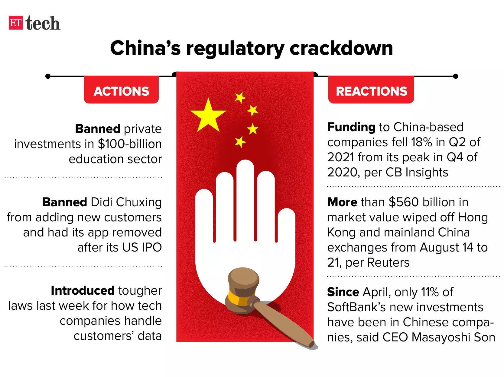 China-Tech-Crackdown