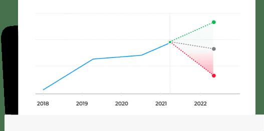 Stock Forecast Non Prime User