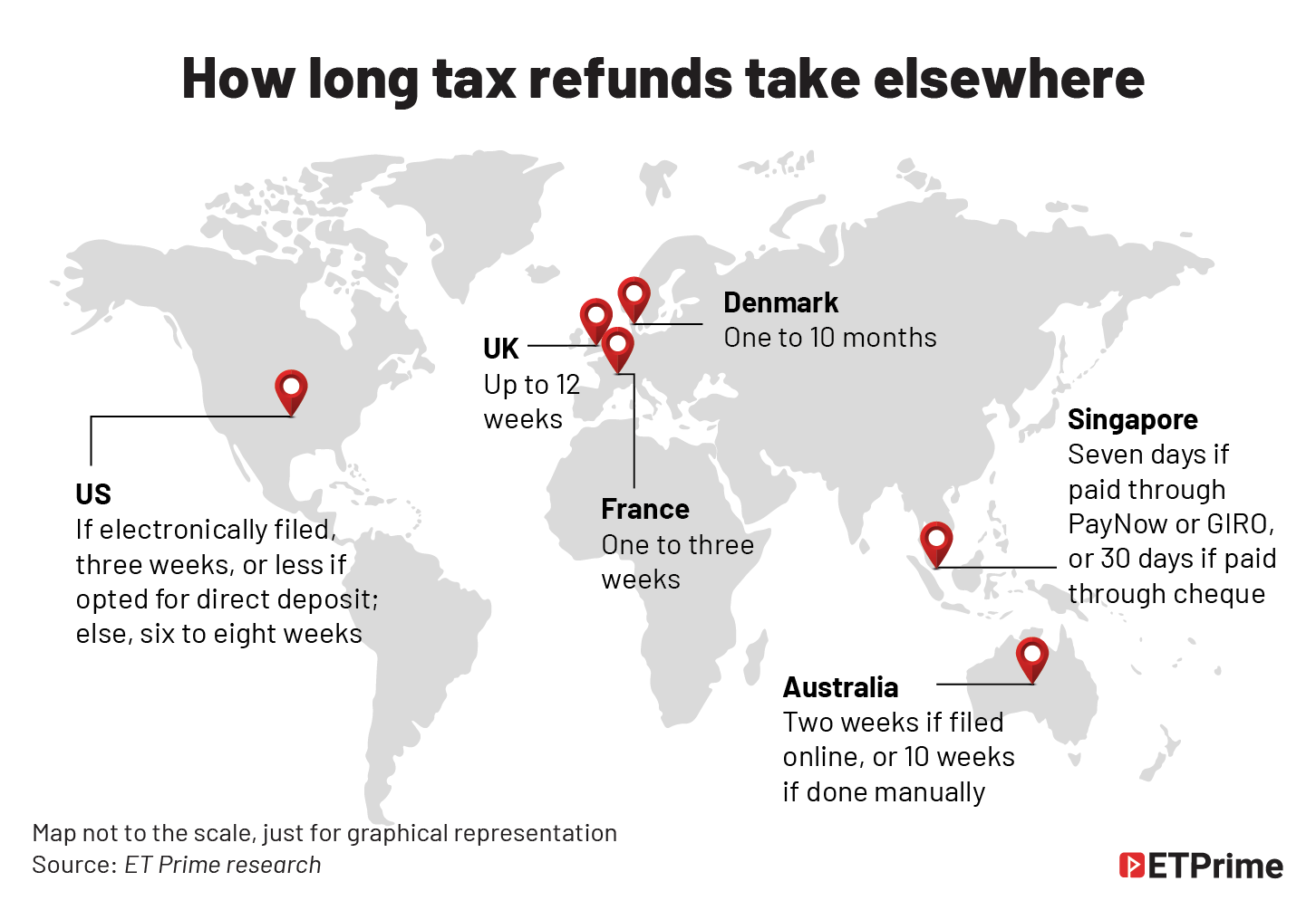 How long tax refunds take elsewhere @2x