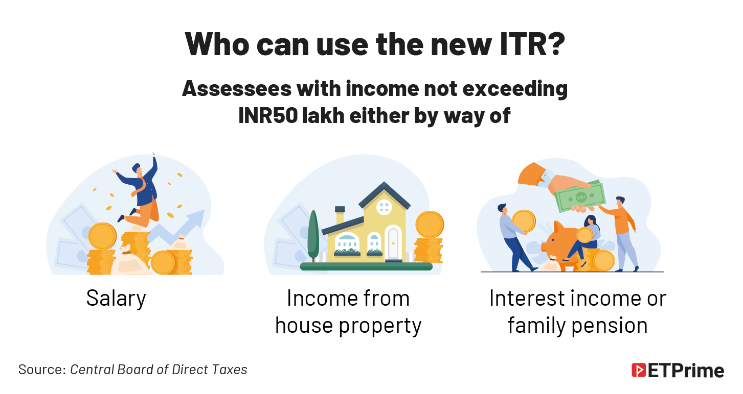 Who can use the new ITR-@2x