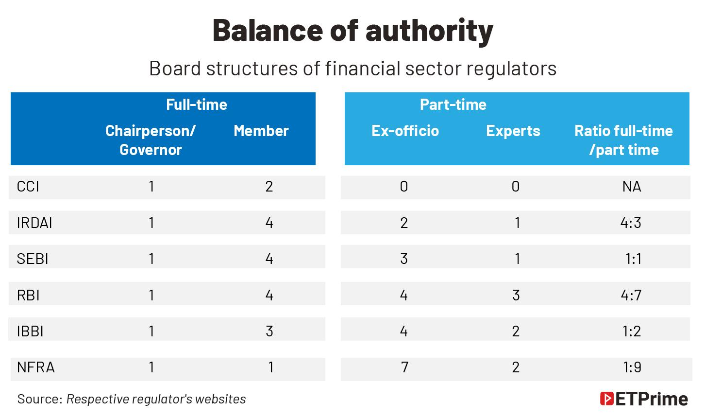 Balance of authority@2x