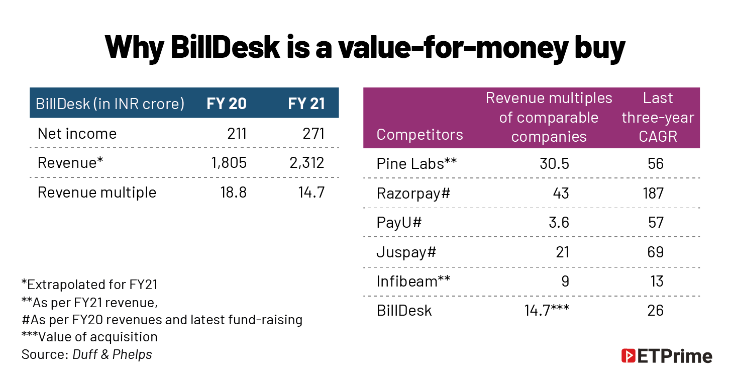 Why BillDesk is a value-for-money buy@2x