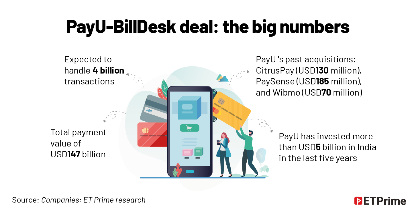 PayU-BillDesk deal- the big numbers@2x