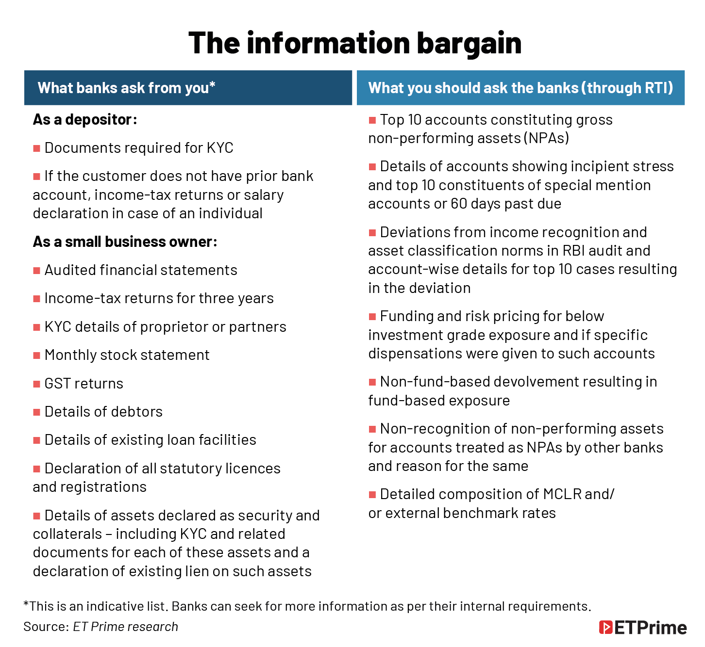The information bargain@2x