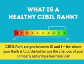 Fast Track your business growth with CIBIL Rank