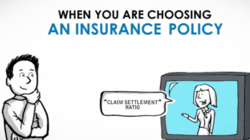 What is a claim settlement ratio?