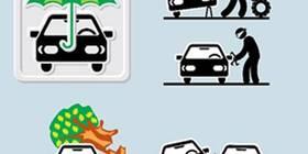 कार बीमा के बारे में जो आप हमेशा जानना चाहते हैं