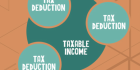 Difference between tax exemption, tax deduction and tax rebate