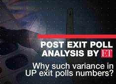 ET Post Exit Polls analysis: Why such variance in UP exit polls numbers