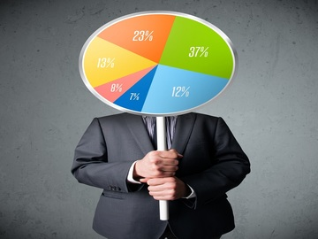 7 steps to create a good financial plan