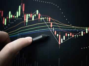 Tech View: Bulls are on a high as Nifty sets sights on 10,000 mark