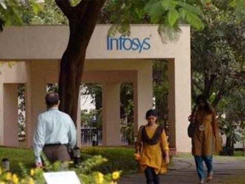 Sensex recoups losses post Infosys Q3 results